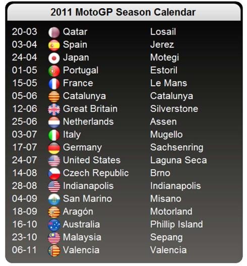 Jadwal Moto GP musim 2011