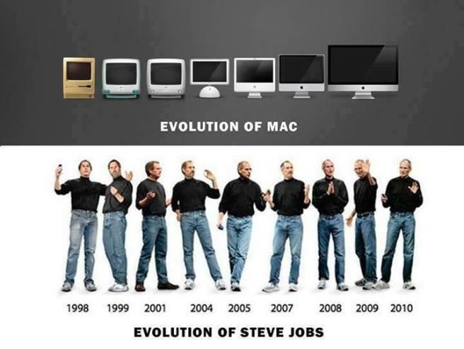 Perubahan komputer Mac dan Steve jobs dari tahun ke tahun