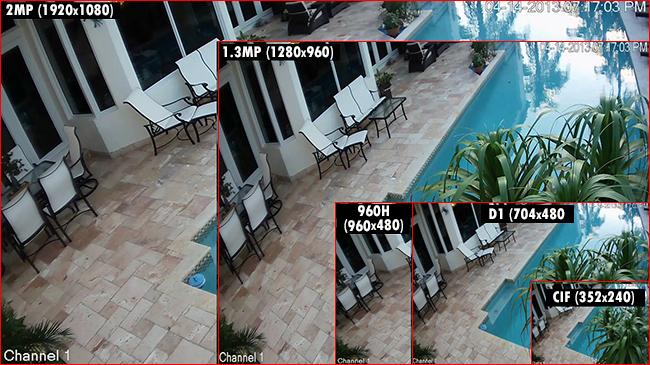 Contoh perbedaan Resolusi Camera Analog AHD dan Analog standart